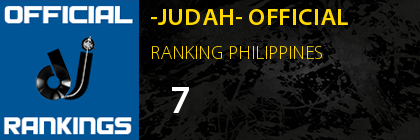 -JUDAH- OFFICIAL RANKING PHILIPPINES