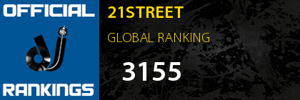 21STREET GLOBAL RANKING