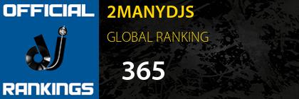 2MANYDJS GLOBAL RANKING