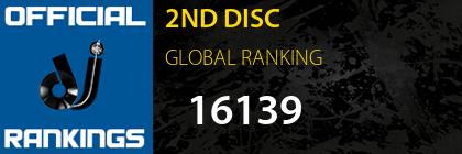 2ND DISC GLOBAL RANKING