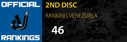 2ND DISC RANKING VENEZUELA