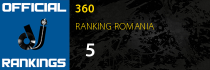 360 RANKING ROMANIA