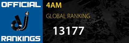 4AM GLOBAL RANKING