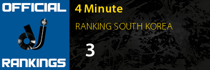 4 Minute RANKING SOUTH KOREA