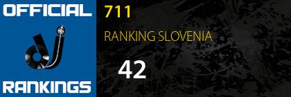711 RANKING SLOVENIA