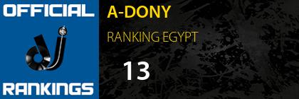 A-DONY RANKING EGYPT