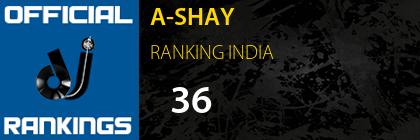 A-SHAY RANKING INDIA