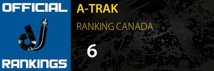 A-TRAK RANKING CANADA