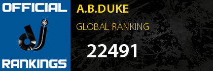 A.B.DUKE GLOBAL RANKING