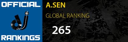 A.SEN GLOBAL RANKING