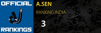 A.SEN RANKING INDIA