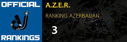 A.Z.E.R. RANKING AZERBAIJAN
