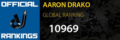 AARON DRAKO GLOBAL RANKING