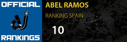 ABEL RAMOS RANKING SPAIN