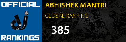 ABHISHEK MANTRI GLOBAL RANKING