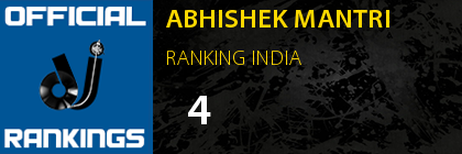 ABHISHEK MANTRI RANKING INDIA