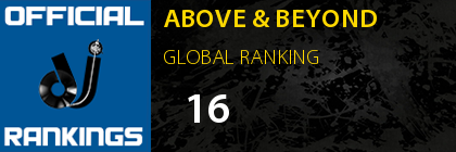 ABOVE & BEYOND GLOBAL RANKING