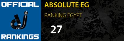 ABSOLUTE EG RANKING EGYPT