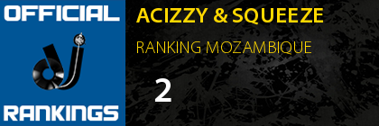 ACIZZY & SQUEEZE RANKING MOZAMBIQUE