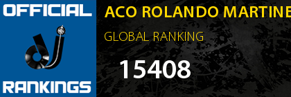 ACO ROLANDO MARTINEZ GLOBAL RANKING