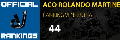 ACO ROLANDO MARTINEZ RANKING VENEZUELA