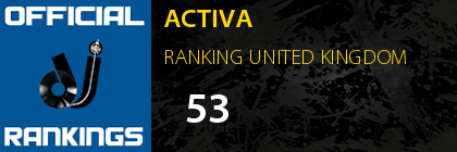 ACTIVA RANKING UNITED KINGDOM