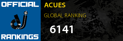 ACUES GLOBAL RANKING