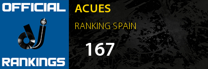 ACUES RANKING SPAIN