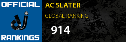 AC SLATER GLOBAL RANKING