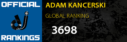 ADAM KANCERSKI GLOBAL RANKING
