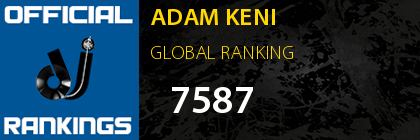 ADAM KENI GLOBAL RANKING