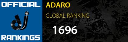 ADARO GLOBAL RANKING