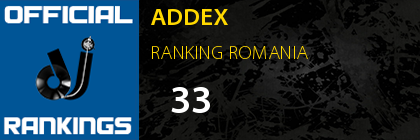 ADDEX RANKING ROMANIA