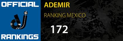 ADEMIR RANKING MEXICO