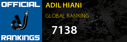 ADIL HIANI GLOBAL RANKING