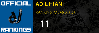 ADIL HIANI RANKING MOROCCO