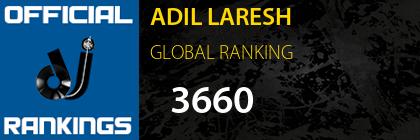 ADIL LARESH GLOBAL RANKING