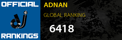 ADNAN GLOBAL RANKING
