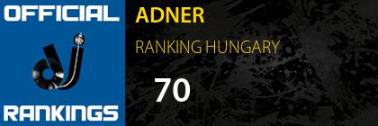 ADNER RANKING HUNGARY