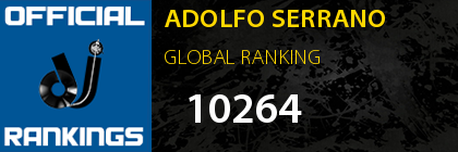 ADOLFO SERRANO GLOBAL RANKING