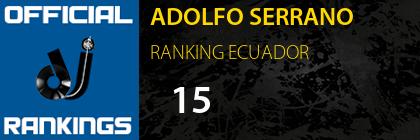ADOLFO SERRANO RANKING ECUADOR
