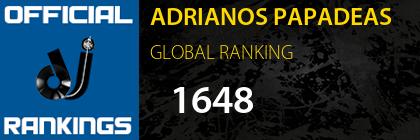 ADRIANOS PAPADEAS GLOBAL RANKING