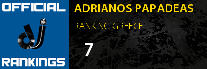 ADRIANOS PAPADEAS RANKING GREECE