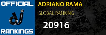 ADRIANO RAMA GLOBAL RANKING