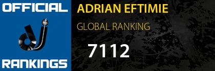 ADRIAN EFTIMIE GLOBAL RANKING