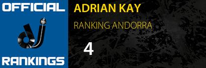 ADRIAN KAY RANKING ANDORRA
