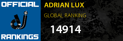 ADRIAN LUX GLOBAL RANKING