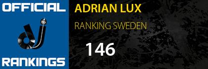 ADRIAN LUX RANKING SWEDEN