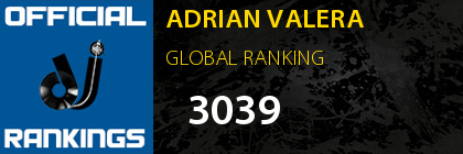 ADRIAN VALERA GLOBAL RANKING