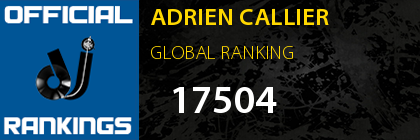 ADRIEN CALLIER GLOBAL RANKING